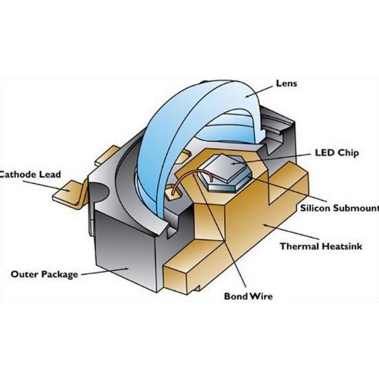ال ای دی ساختار درونی
