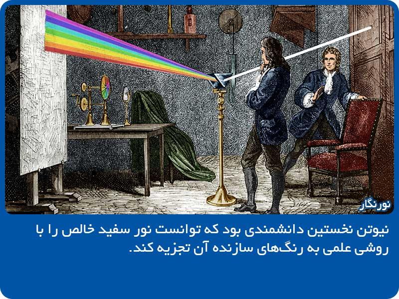 روانشناسی نور ، نیوتن نخستین دانشمندی بود که توانست نور سفید خالص را با روشی علمی به رنگ های سازنده آن تجزیه کند