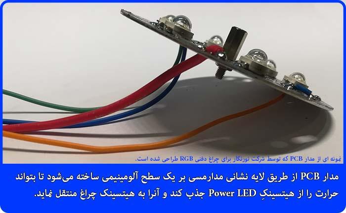 PCB ، مدار ال ای دی ، مدار پی سی بی ، مدار PCB ، نورنگار ، چراغ دفنی ، چراغ دفنی RGB ، چراغ ال ای دی ، ال ای دی ، حرارت ال ای دی ، دفع حرارت ال ای دی ، پروژکتور ال ای دی ، پروژکتور ، LED ، پروژکتور LED ، گرما ، حرارت ، لامپ ال ای دی ، نورنگار