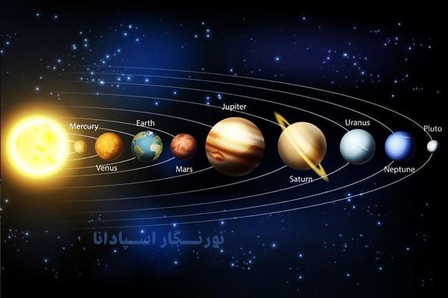 شرکت نورنگار اسپادانا در این مقاله طرز کار خورشید را بررسی می کند. ساختار خورشید ، نکات بسیار جالبی برای علاقه مندان به نجوم و علم فیزیک دارد.