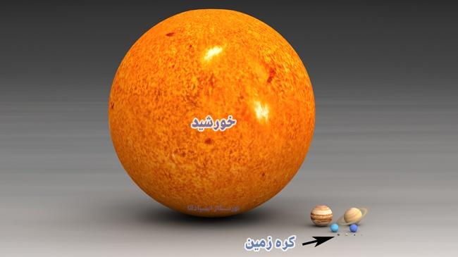 ابعاد خورشید بسیار بزرگتر از کره زمین است. اگر خورشید را یک ظرف بزرگ در نظر بگیریم، یک میلیون و سیصد هزار عدد از کره زمین در آن جای میگیرد!