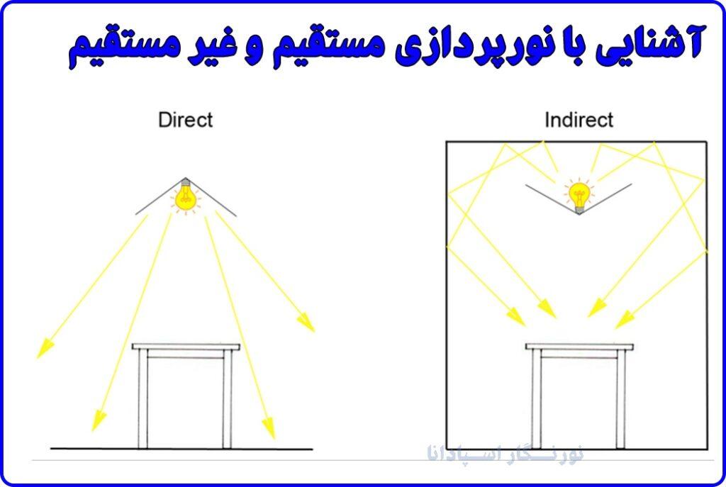 نورپردازی مستقیم و نورپردازی غیر مستقیم چه کاربردهایی دارند؟